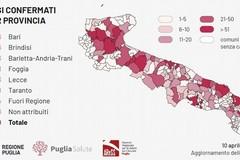 Caso Siciliani, a Modugno sui primi 100 tamponi due sono positivi