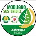 Elezioni a Modungo, ecco i nomi della lista Modugno Sostenibile